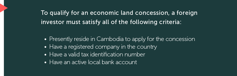 Information about qualification for an economic land